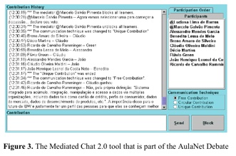Mediated Chat Pimentel