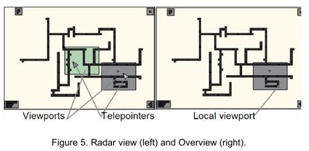Gutwin Radarview-Telepointer