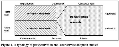 Pedersen_domestication-research.jpg