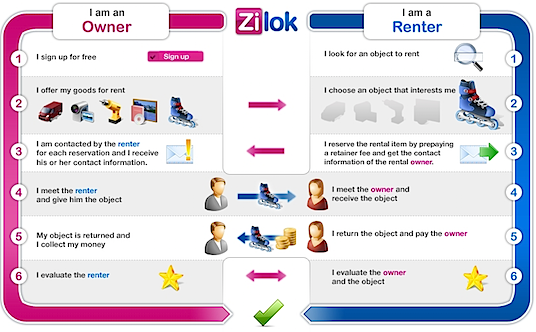 zilok_rent-anything.png